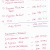 Bagaimana hendak menyimpan lebih dari RM52,680 setahun bersih... Mampukah aku???
