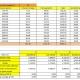 merempit ASB dengan teknik cash ready citibank  – yearly return >100%