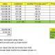 Permata yang terbenam di dalam pinjaman Amanah saham bumiputra (loan ASB)